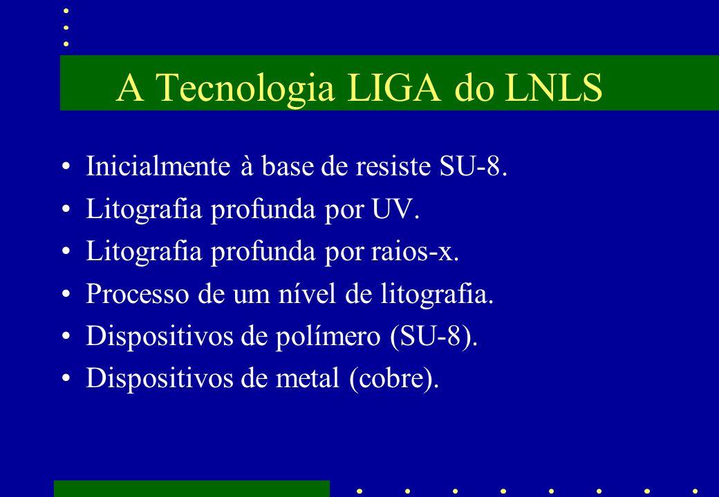 A Tecnologia LIGA do LNLS Inicialmente à base de resiste SU-8. Litografia profunda por UV. Litografia profunda por raios-x. Processo de um nível de li
