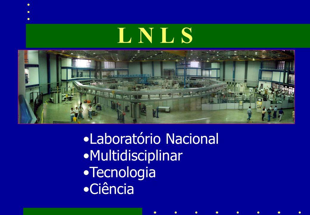 Anos 80 (Alemanha) - Tecnologia LIGA Resiste Substrato EXPOSIÇÃO Substrato Estrutura de resiste (Molde Primário) REVELAÇÃO Luz Síncrotron Máscara para raios-x Padrão Absorvedor LITOGRAFIA
