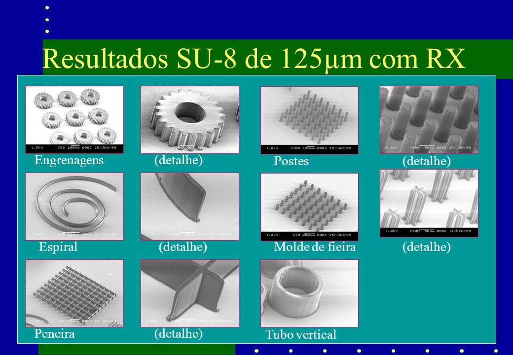Resultados SU-8 de 125µm com RX Engrenagens(detalhe) Espiral(detalhe) Peneira(detalhe) Postes(detalhe) Molde de fieira(detalhe) Tubo vertical