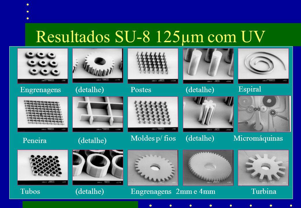 Resultados SU-8 125µm com UV Engrenagens(detalhe) Peneira(detalhe) Postes(detalhe) Tubos(detalhe) Moldes p/ fios(detalhe) Engrenagens2mm e 4mm Espiral