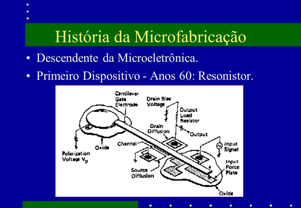 História da Microfabricação Descendente da Microeletrônica. Primeiro Dispositivo - Anos 60: Resonistor.