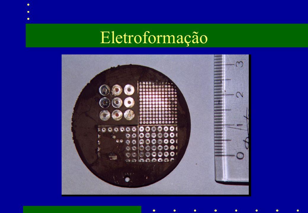 Eletroformação