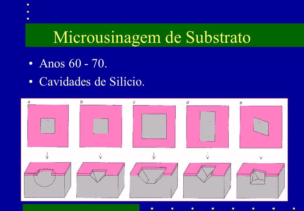 Microusinagem de Substrato Anos 60 - 70. Cavidades de Silício.
