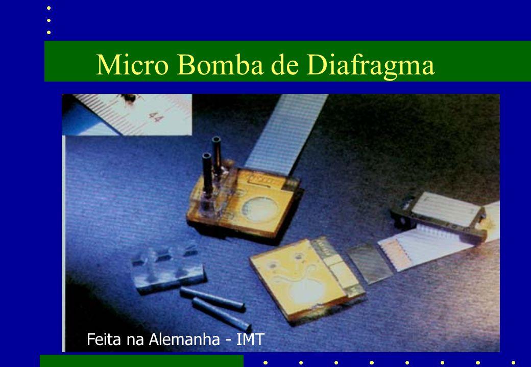 Micro Bomba de Diafragma Feita na Alemanha - IMT