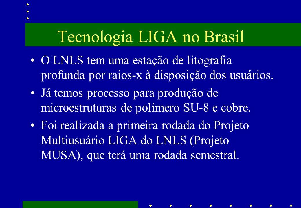 Tecnologia LIGA no Brasil O LNLS tem uma estação de litografia profunda por raios-x à disposição dos usuários. Já temos processo para produção de micr