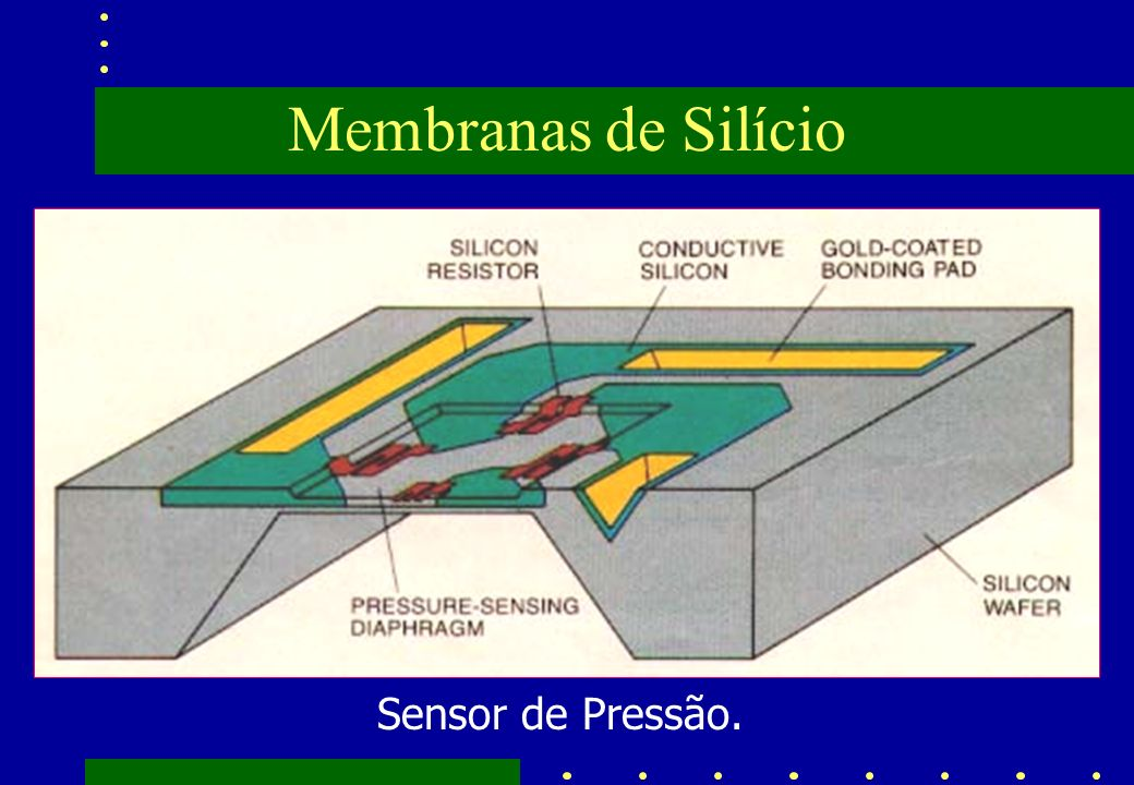 Microfabricação e Luz Síncrotron Aplicação tecnológica direta mais importante da luz síncrotron.