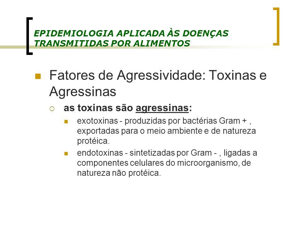 EPIDEMIOLOGIA APLICADA ÀS DOENÇAS TRANSMITIDAS POR ALIMENTOS Fatores de Agressividade: Toxinas e Agressinas as toxinas são agressinas: exotoxinas - pr