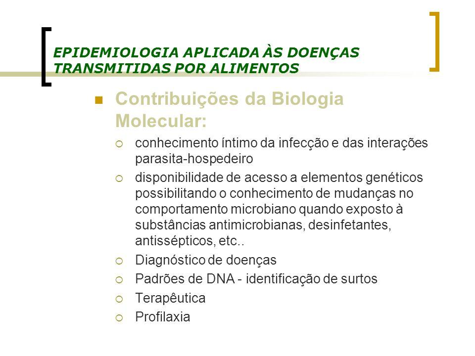 EPIDEMIOLOGIA APLICADA ÀS DOENÇAS TRANSMITIDAS POR ALIMENTOS Contribuições da Biologia Molecular: conhecimento íntimo da infecção e das interações par
