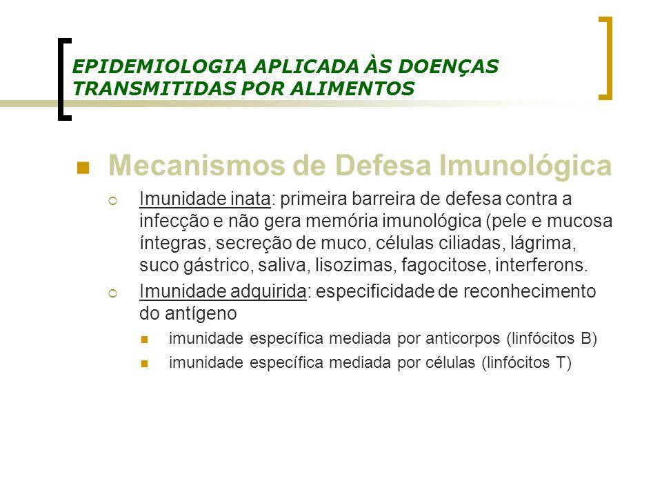 EPIDEMIOLOGIA APLICADA ÀS DOENÇAS TRANSMITIDAS POR ALIMENTOS Mecanismos de Defesa Imunológica Imunidade inata: primeira barreira de defesa contra a in