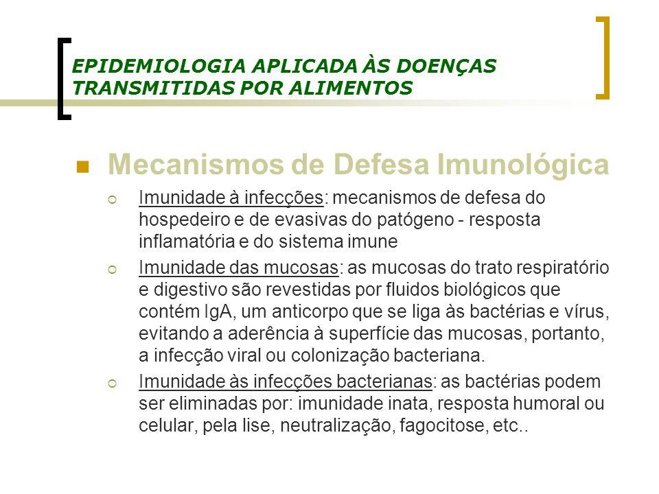 EPIDEMIOLOGIA APLICADA ÀS DOENÇAS TRANSMITIDAS POR ALIMENTOS Mecanismos de Defesa Imunológica Imunidade à infecções: mecanismos de defesa do hospedeir