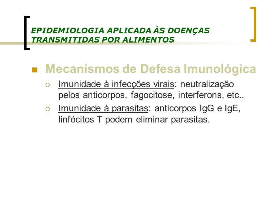 EPIDEMIOLOGIA APLICADA ÀS DOENÇAS TRANSMITIDAS POR ALIMENTOS Mecanismos de Defesa Imunológica Imunidade à infecções virais: neutralização pelos antico