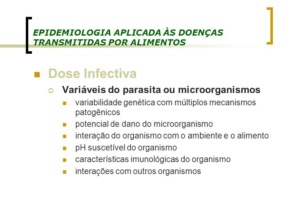 EPIDEMIOLOGIA APLICADA ÀS DOENÇAS TRANSMITIDAS POR ALIMENTOS Dose Infectiva Variáveis do parasita ou microorganismos variabilidade genética com múltip