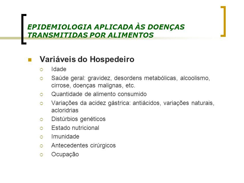 EPIDEMIOLOGIA APLICADA ÀS DOENÇAS TRANSMITIDAS POR ALIMENTOS Variáveis do Hospedeiro Idade Saúde geral: gravidez, desordens metabólicas, alcoolismo, c