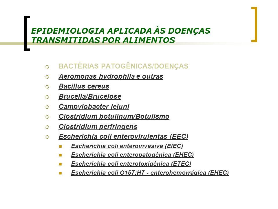 EPIDEMIOLOGIA APLICADA ÀS DOENÇAS TRANSMITIDAS POR ALIMENTOS BACTÉRIAS PATOGÊNICAS/DOENÇAS Aeromonas hydrophila e outras Bacillus cereus Brucella/Bruc