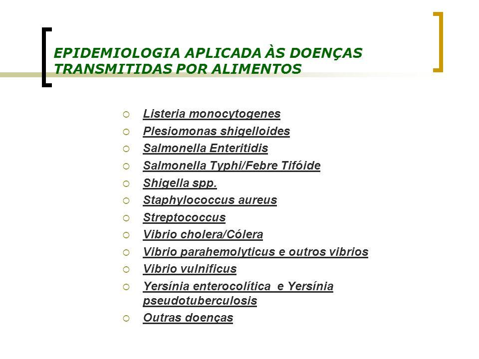 EPIDEMIOLOGIA APLICADA ÀS DOENÇAS TRANSMITIDAS POR ALIMENTOS Listeria monocytogenes Plesiomonas shigelloides Salmonella Enteritidis Salmonella Typhi/F