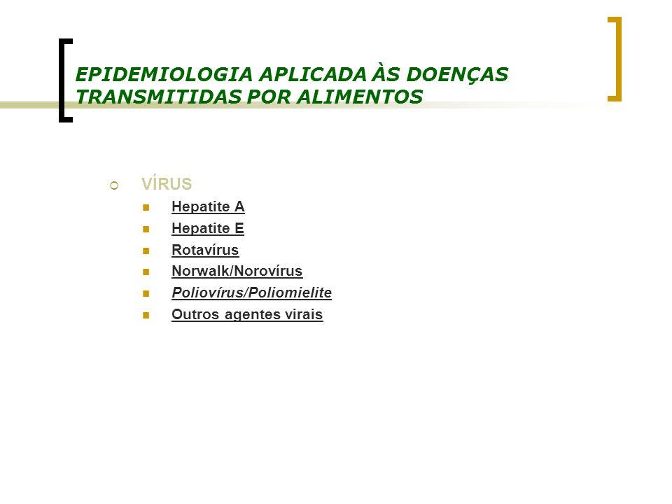 EPIDEMIOLOGIA APLICADA ÀS DOENÇAS TRANSMITIDAS POR ALIMENTOS VÍRUS Hepatite A Hepatite E Rotavírus Norwalk/Norovírus Poliovírus/Poliomielite Outros ag