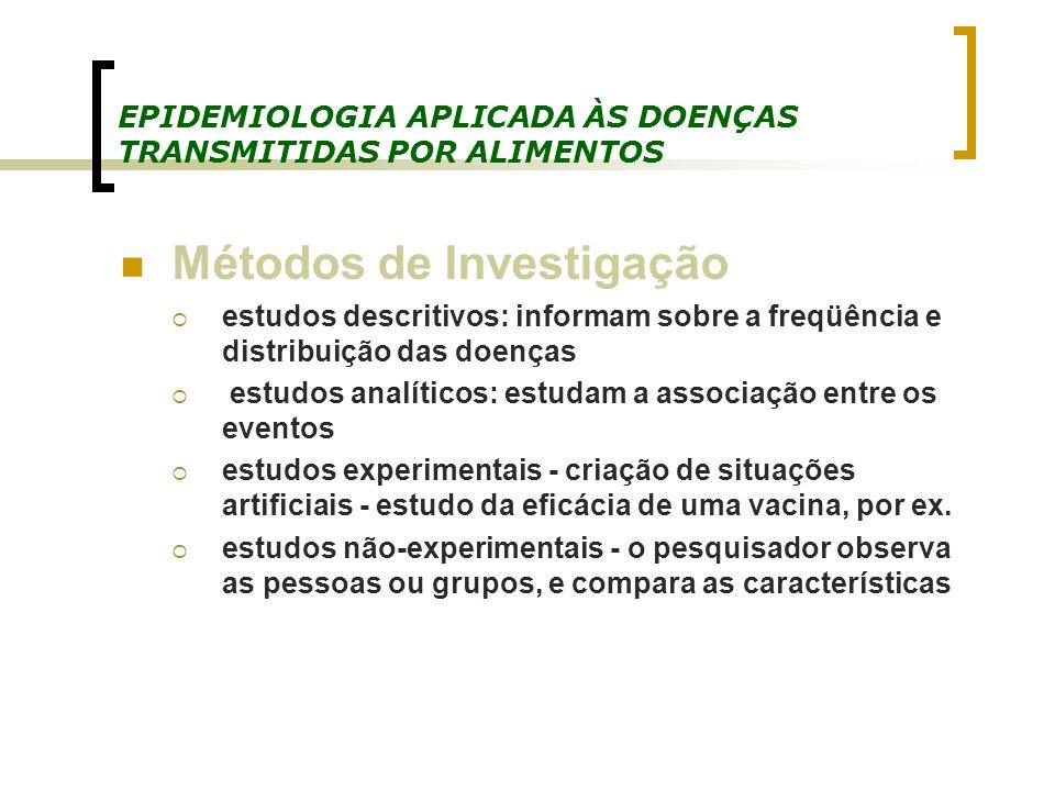 EPIDEMIOLOGIA APLICADA ÀS DOENÇAS TRANSMITIDAS POR ALIMENTOS Métodos de Investigação estudos descritivos: informam sobre a freqüência e distribuição d