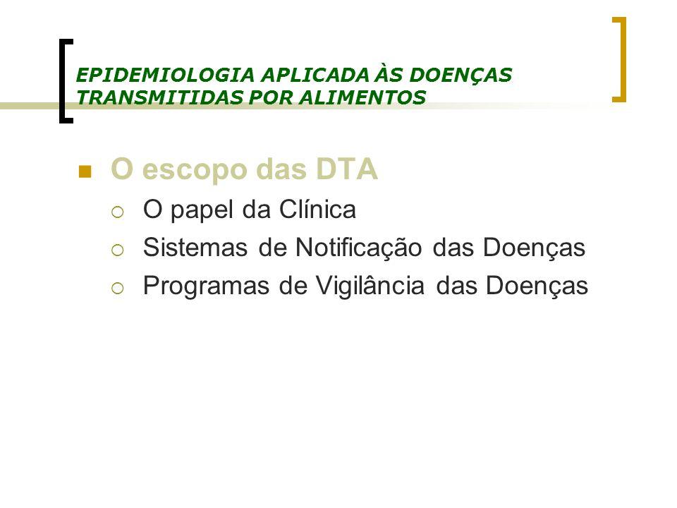 EPIDEMIOLOGIA APLICADA ÀS DOENÇAS TRANSMITIDAS POR ALIMENTOS O escopo das DTA O papel da Clínica Sistemas de Notificação das Doenças Programas de Vigi