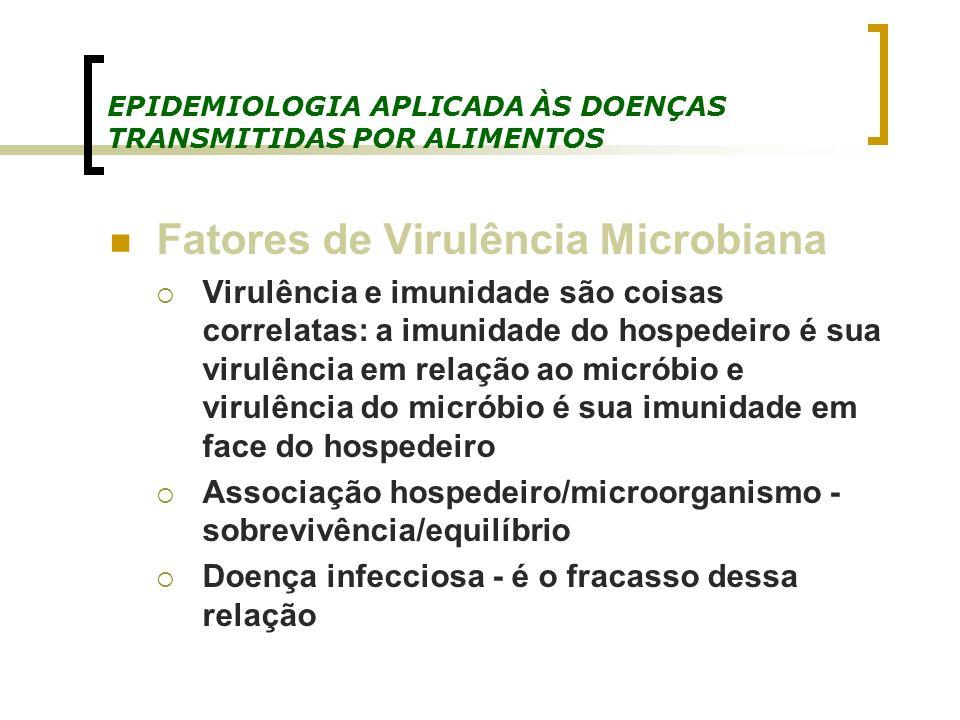 EPIDEMIOLOGIA APLICADA ÀS DOENÇAS TRANSMITIDAS POR ALIMENTOS Poder patogênico ou patogenicidade - capacidade microbiana de provocar a doença Virulência - medida quantitativa do grau de patogenicidade de um microorganismo ou de determinada amostra.