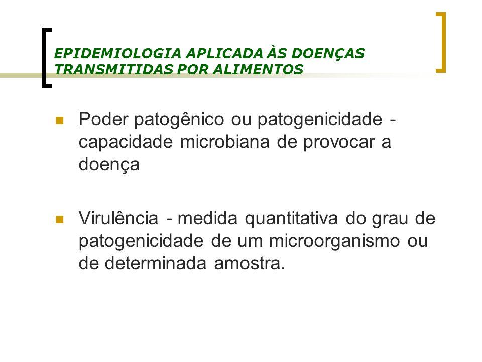EPIDEMIOLOGIA APLICADA ÀS DOENÇAS TRANSMITIDAS POR ALIMENTOS Poder patogênico ou patogenicidade - capacidade microbiana de provocar a doença Virulênci