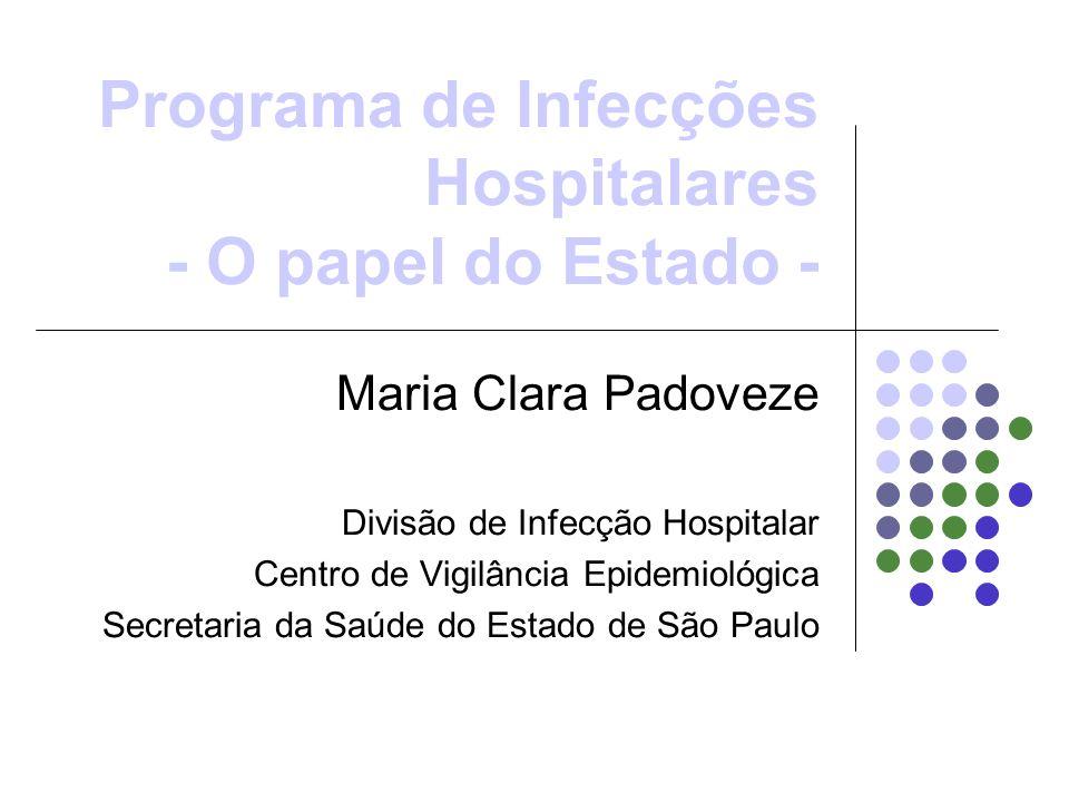Programa de Infecções Hospitalares - O papel do Estado - Maria Clara Padoveze Divisão de Infecção Hospitalar Centro de Vigilância Epidemiológica Secretaria da Saúde do Estado de São Paulo