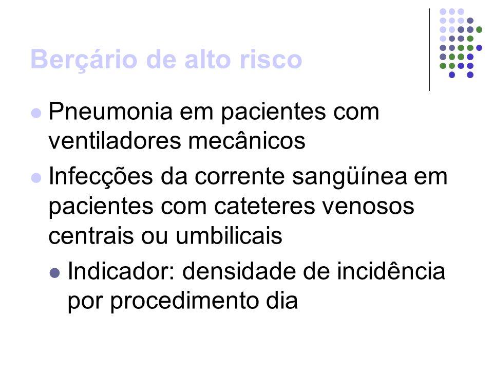 Berçário de alto risco Pneumonia em pacientes com ventiladores mecânicos Infecções da corrente sangüínea em pacientes com cateteres venosos centrais ou umbilicais Indicador: densidade de incidência por procedimento dia