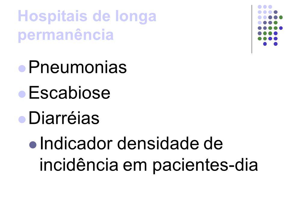 Hospitais de longa permanência Pneumonias Escabiose Diarréias Indicador densidade de incidência em pacientes-dia