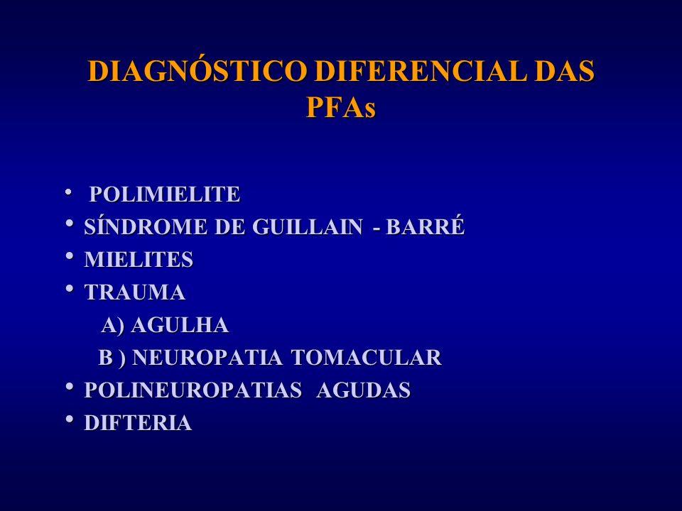DIAGNÓSTICO DIFERENCIAL DAS PFAs POLIMIELITE POLIMIELITE SÍNDROME DE GUILLAIN - BARRÉ SÍNDROME DE GUILLAIN - BARRÉ MIELITES MIELITES TRAUMA TRAUMA A)
