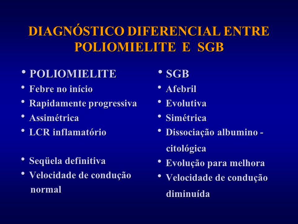 DIAGNÓSTICO DIFERENCIAL ENTRE POLIOMIELITE E SGB POLIOMIELITE POLIOMIELITE Febre no início Febre no início Rapidamente progressiva Rapidamente progres