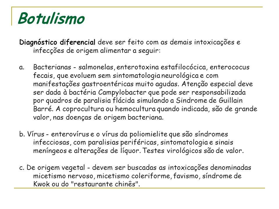 Botulismo F) Cuidados com os familiares e outros comunicantes - para prevenir ou detectar precocemente o surgimento de mais casos de botulismo. Identi