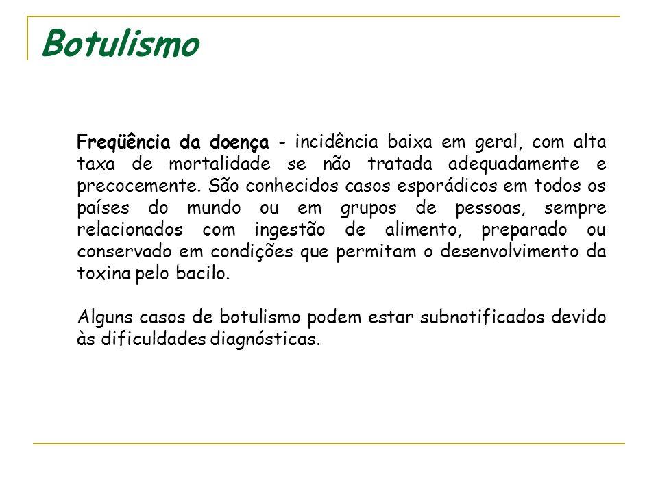 Botulismo Complicações - o botulismo é uma doença com alta letalidade que exige a internação em unidades de terapia intensiva, por tempo prolongado, d