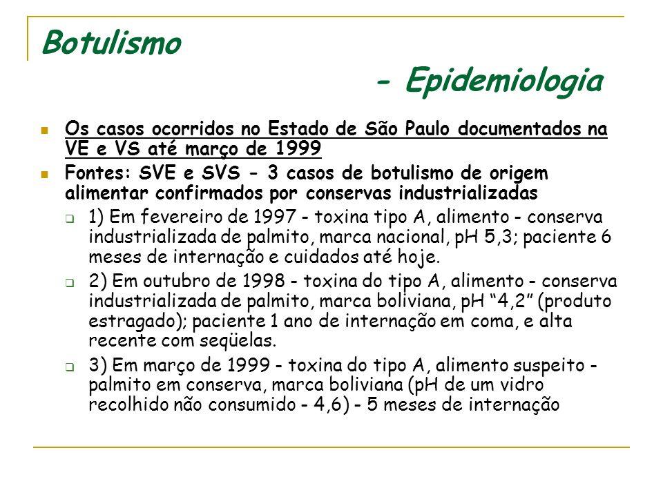 Botulismo Freqüência da doença - incidência baixa em geral, com alta taxa de mortalidade se não tratada adequadamente e precocemente. São conhecidos c
