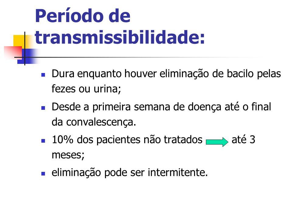 Período de transmissibilidade: Dura enquanto houver eliminação de bacilo pelas fezes ou urina; Desde a primeira semana de doença até o final da conval