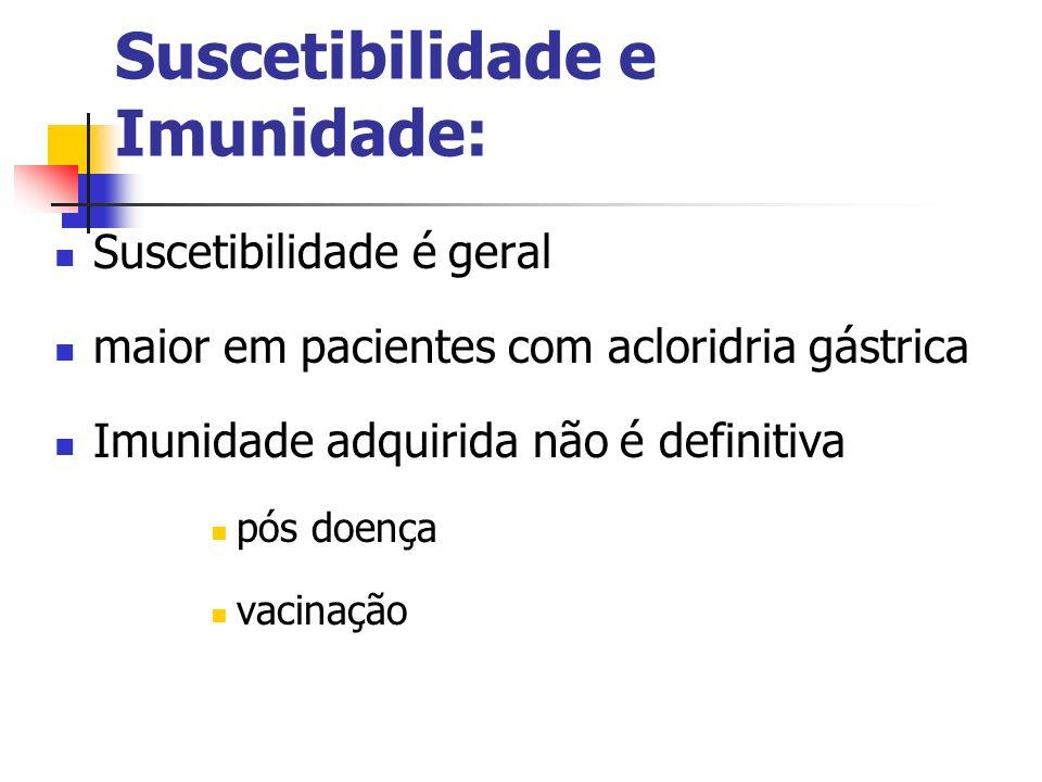 Suscetibilidade e Imunidade: Suscetibilidade é geral maior em pacientes com acloridria gástrica Imunidade adquirida não é definitiva pós doença vacina