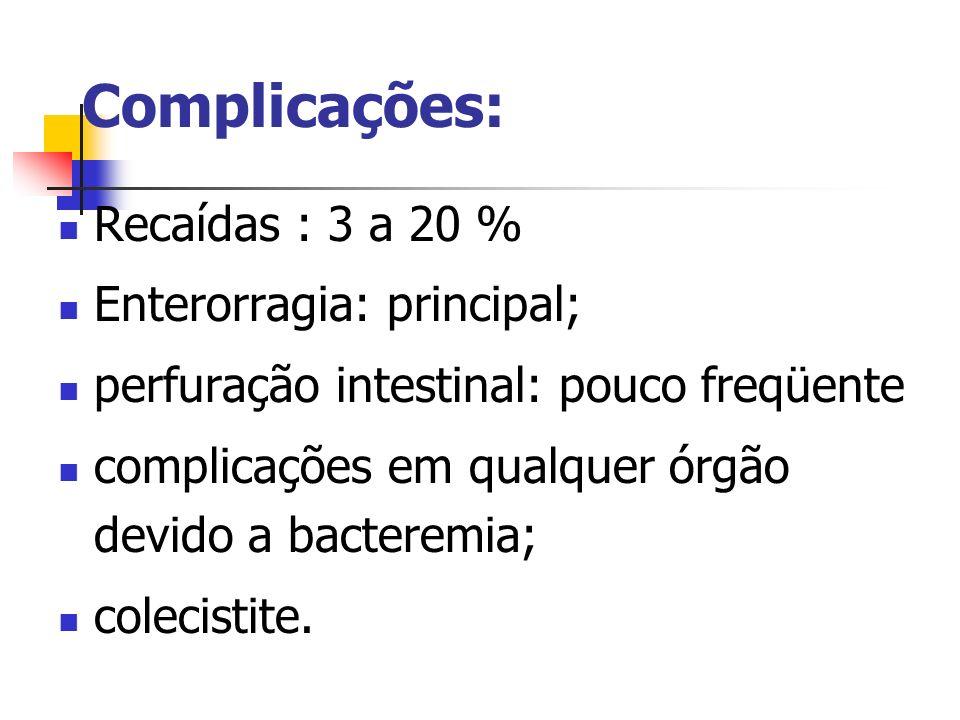 Complicações: Recaídas : 3 a 20 % Enterorragia: principal; perfuração intestinal: pouco freqüente complicações em qualquer órgão devido a bacteremia;