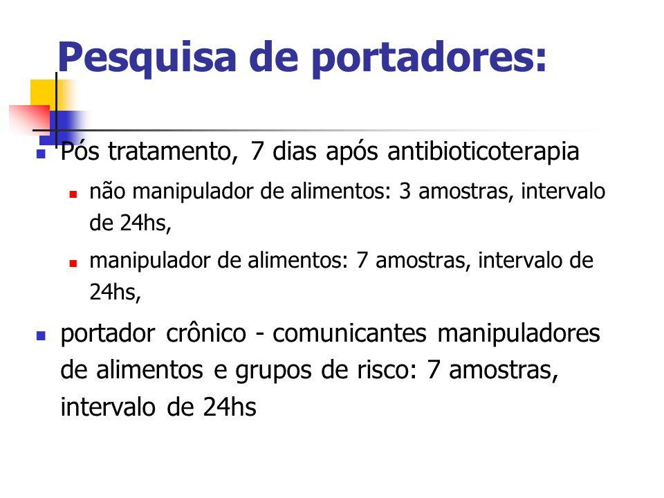 Pesquisa de portadores: Pós tratamento, 7 dias após antibioticoterapia não manipulador de alimentos: 3 amostras, intervalo de 24hs, manipulador de ali