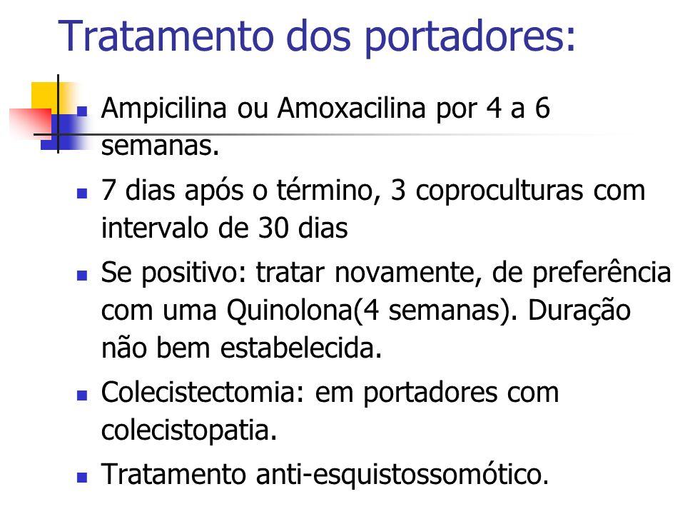 Tratamento dos portadores: Ampicilina ou Amoxacilina por 4 a 6 semanas. 7 dias após o término, 3 coproculturas com intervalo de 30 dias Se positivo: t
