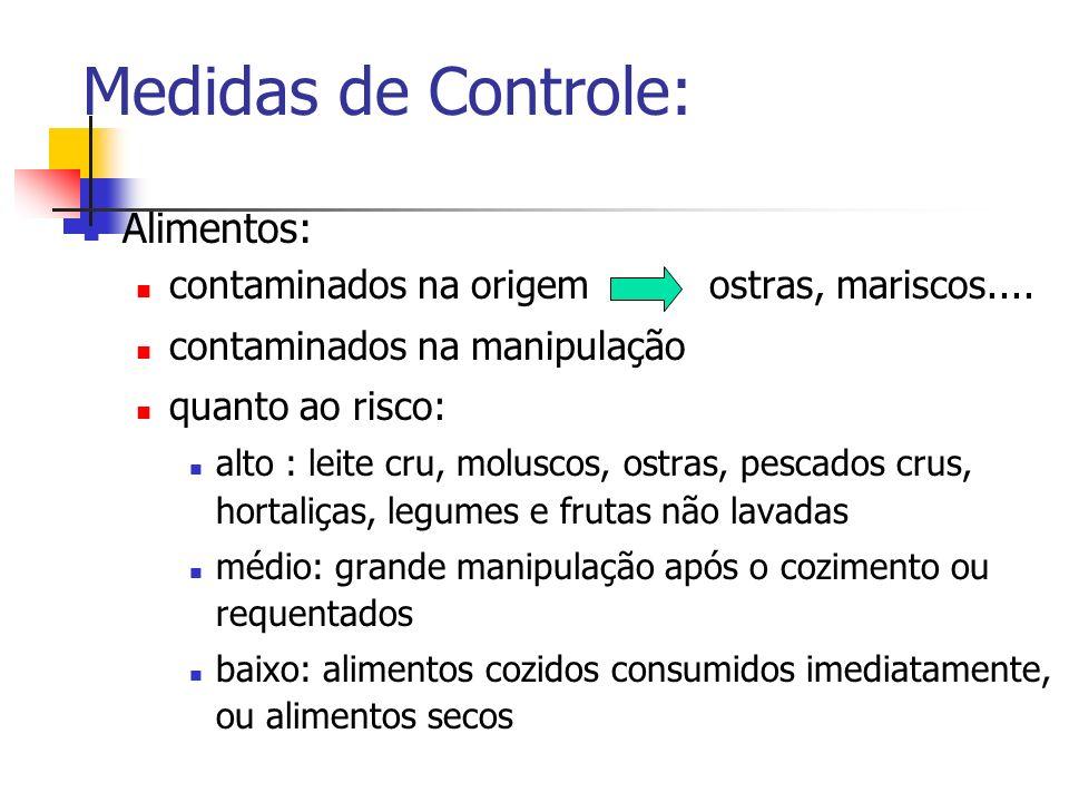 Medidas de Controle: Alimentos: contaminados na origem ostras, mariscos.... contaminados na manipulação quanto ao risco: alto : leite cru, moluscos, o
