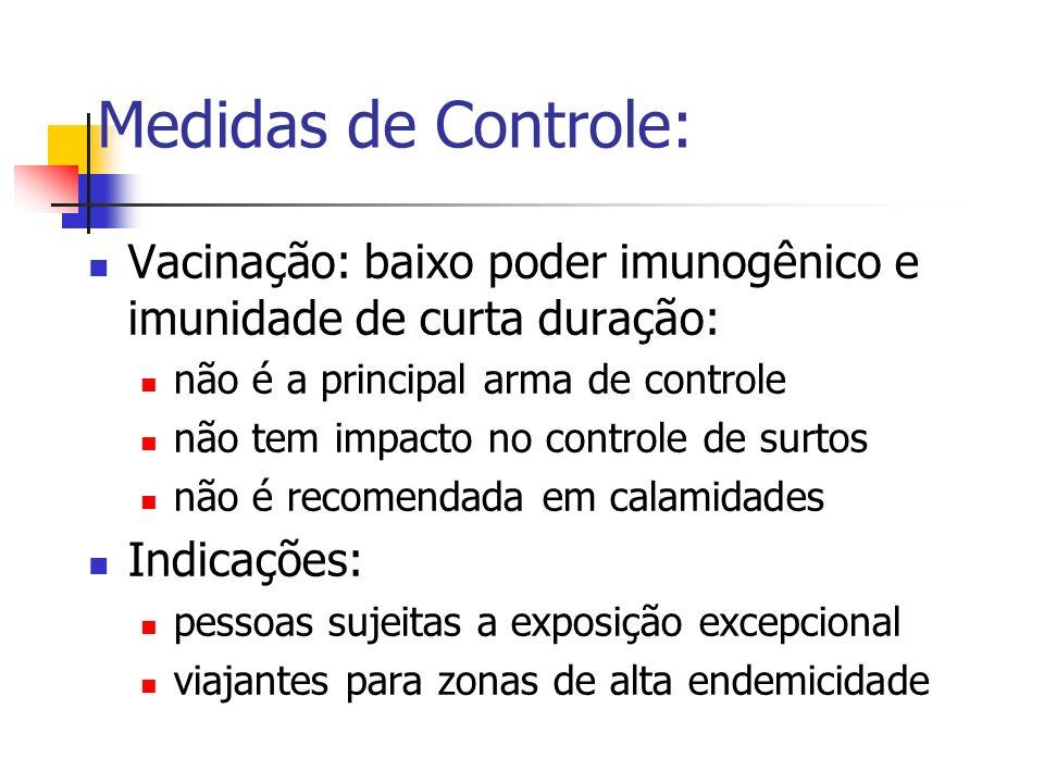 Medidas de Controle: Vacinação: baixo poder imunogênico e imunidade de curta duração: não é a principal arma de controle não tem impacto no controle d