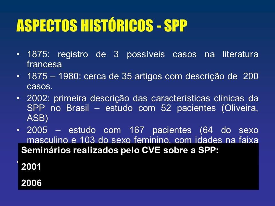 ASPECTOS HISTÓRICOS - SPP 1875: registro de 3 possíveis casos na literatura francesa 1875 – 1980: cerca de 35 artigos com descrição de 200 casos. 2002