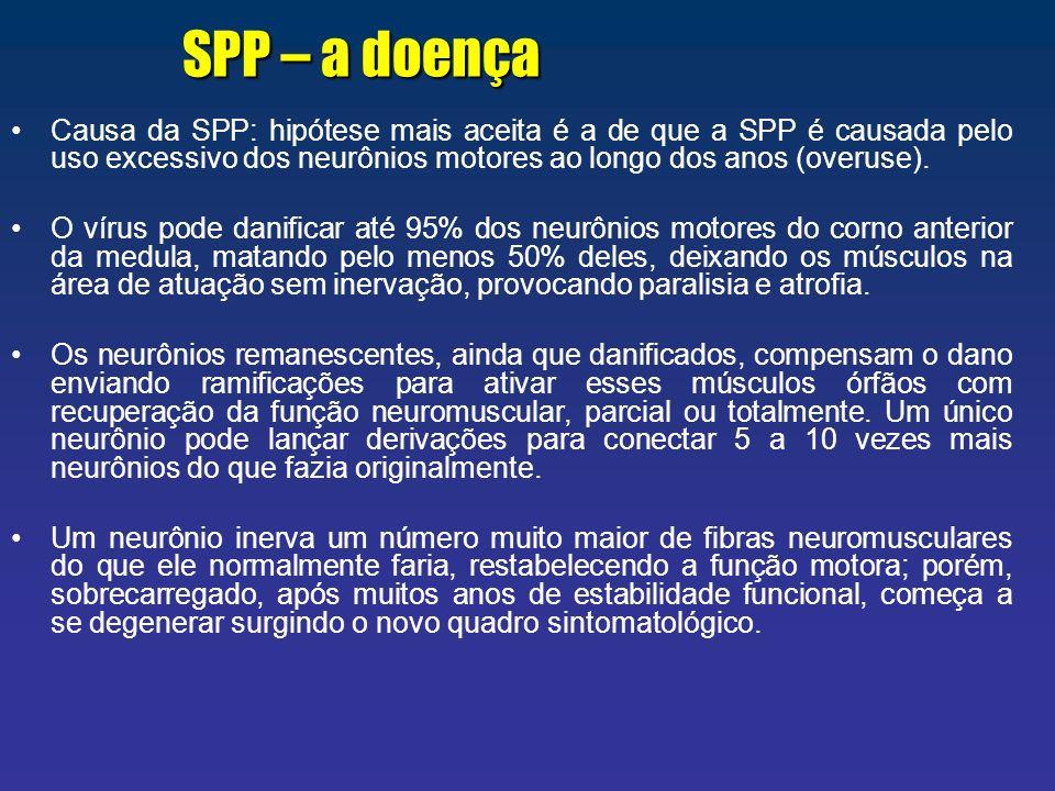 Causa da SPP: hipótese mais aceita é a de que a SPP é causada pelo uso excessivo dos neurônios motores ao longo dos anos (overuse). O vírus pode danif
