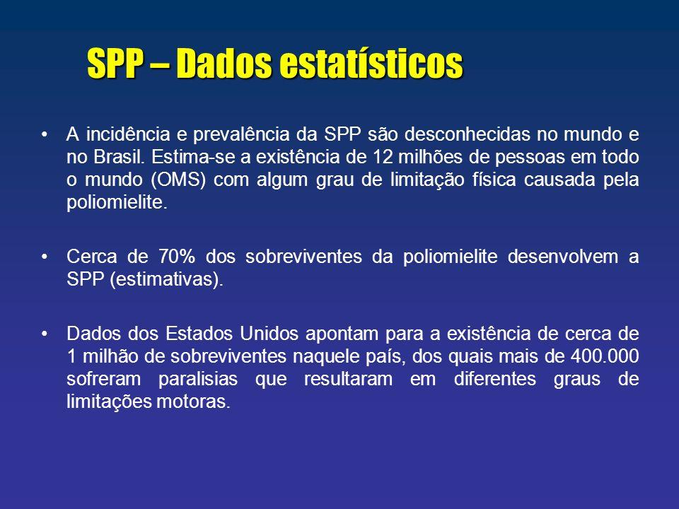 SPP – Dados estatísticos A incidência e prevalência da SPP são desconhecidas no mundo e no Brasil. Estima-se a existência de 12 milhões de pessoas em