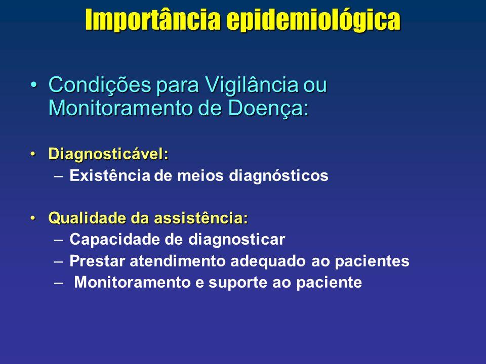 Condições para Vigilância ou Monitoramento de Doença:Condições para Vigilância ou Monitoramento de Doença: Diagnosticável:Diagnosticável: –Existência