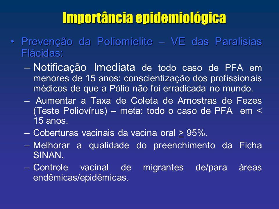 Importância epidemiológica Prevenção da Poliomielite – VE das Paralisias Flácidas:Prevenção da Poliomielite – VE das Paralisias Flácidas: –Notificação