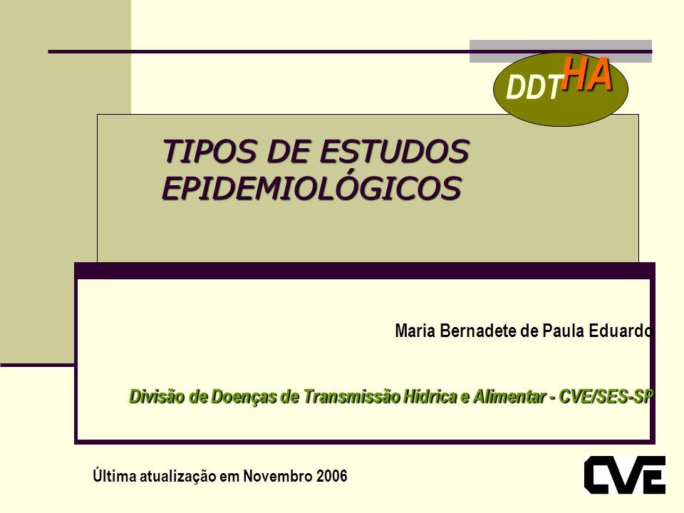 TIPOS DE ESTUDOS EPIDEMIOLÓGICOS Exposição Doença Estudo de Coorte Estudo de Caso- Controle Estudo Transversal Fonte:Pereira, 1995
