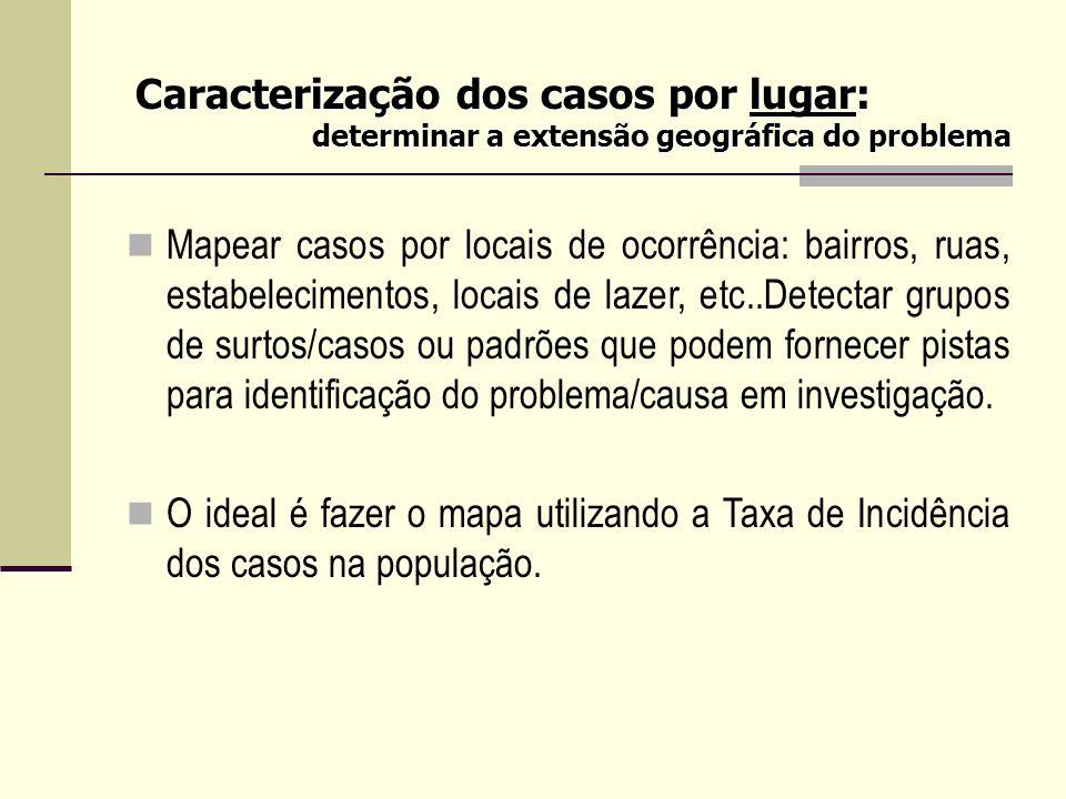 Mapear casos por locais de ocorrência: bairros, ruas, estabelecimentos, locais de lazer, etc..Detectar grupos de surtos/casos ou padrões que podem for