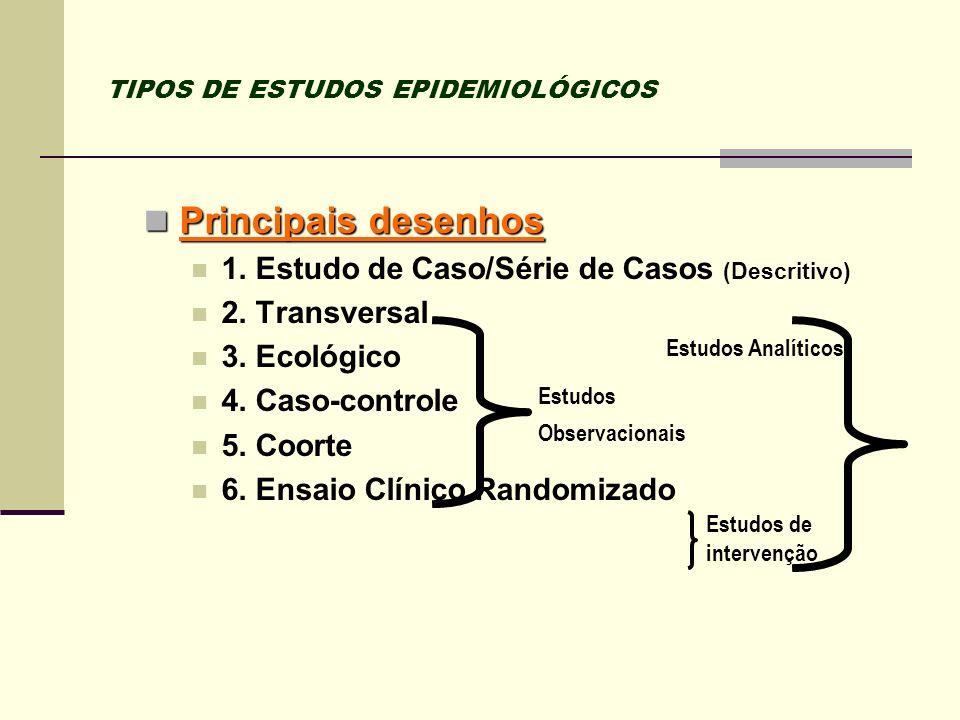 TIPOS DE ESTUDOS EPIDEMIOLÓGICOS Principais desenhos Principais desenhos 1. Estudo de Caso/Série de Casos (Descritivo) 2. Transversal 3. Ecológico 4.