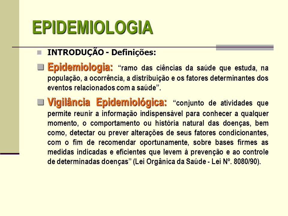 EPIDEMIOLOGIA INTRODUÇÃO - Definições: INTRODUÇÃO - Definições: Epidemiologia: Epidemiologia: ramo das ciências da saúde que estuda, na população, a o
