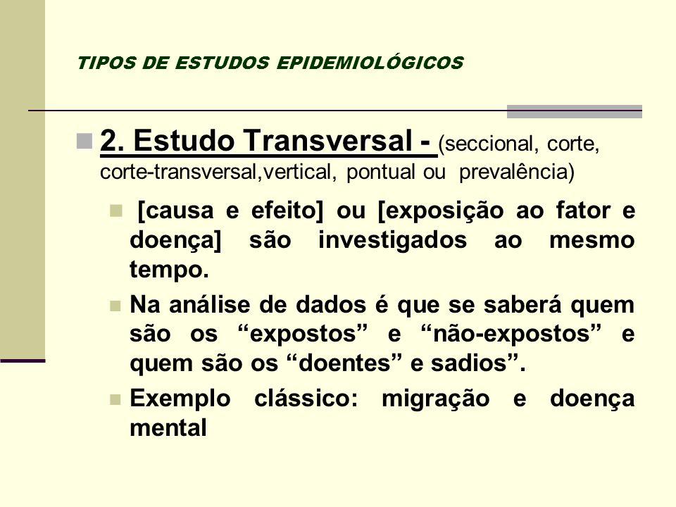 TIPOS DE ESTUDOS EPIDEMIOLÓGICOS 2. Estudo Transversal - 2. Estudo Transversal - (seccional, corte, corte-transversal,vertical, pontual ou prevalência
