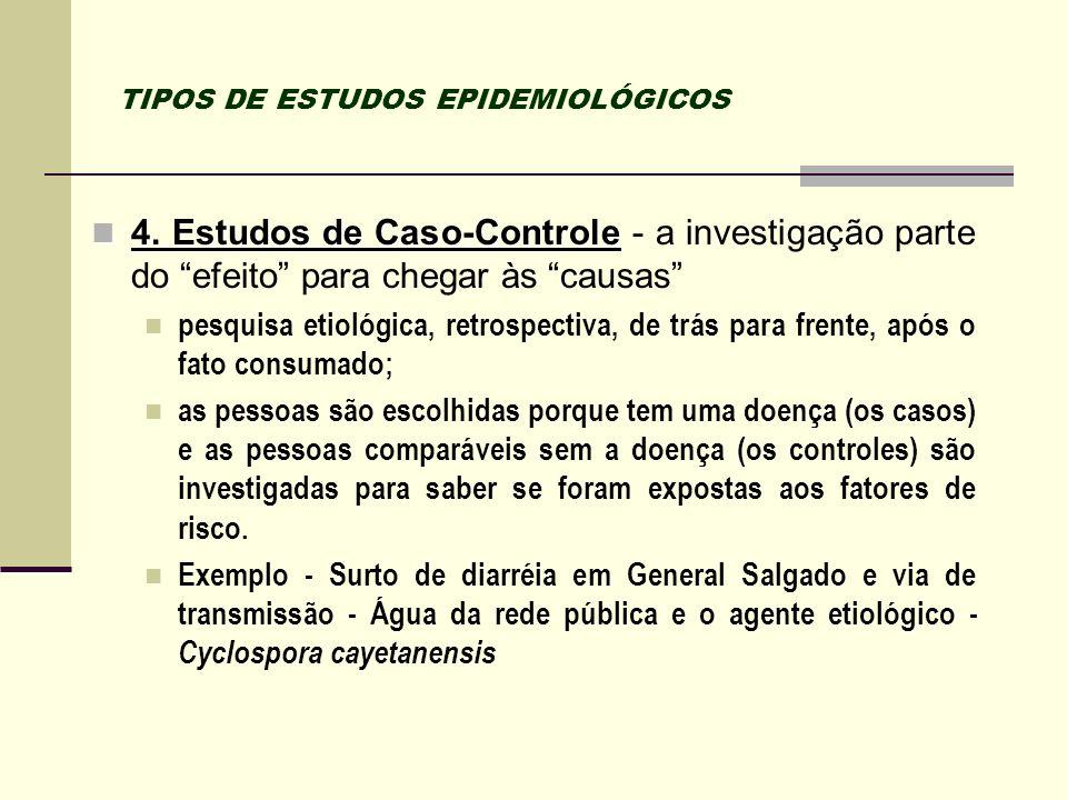 TIPOS DE ESTUDOS EPIDEMIOLÓGICOS 4. Estudos de Caso-Controle 4. Estudos de Caso-Controle - a investigação parte do efeito para chegar às causas pesqui